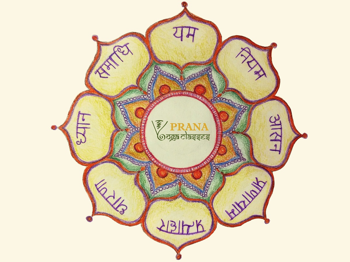 patanjali-eight-limbs-of-yoga-in-ashtanga-vinyasa-mandala